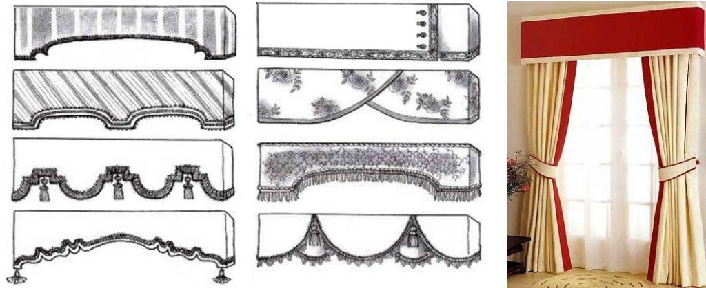 различные виды и конструкции бандо