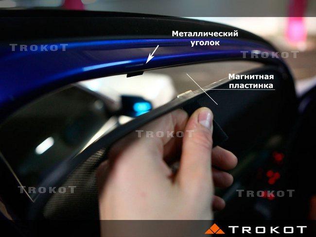 шторка на магнитах для авто фирмы trokot