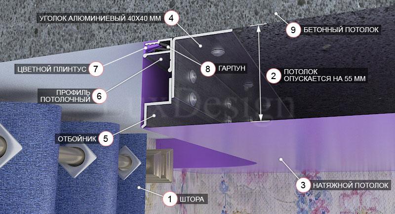 схема установки скрытого карниза для натяжного потолка