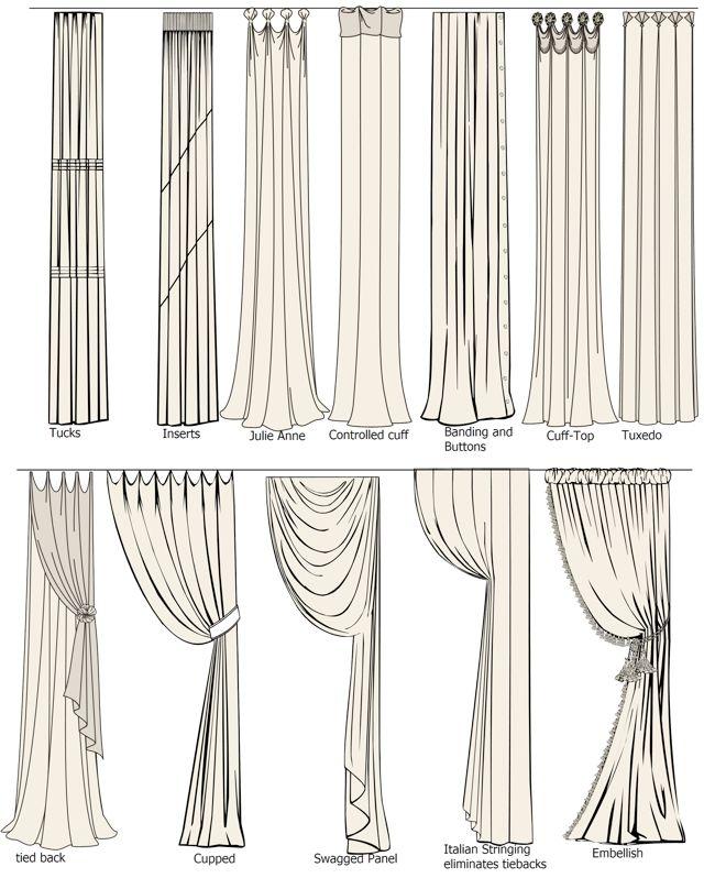 драпировка на шторах