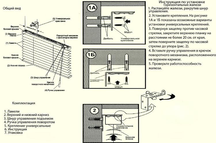 иструкция-схема по установке горизонтальных жалюзи