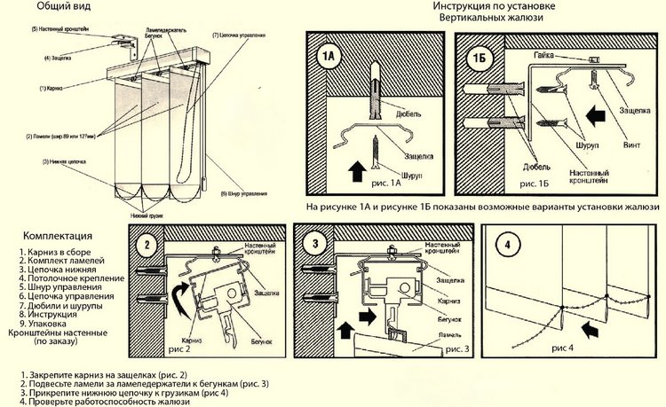 инструкция-схема установки вертикальных жалюзи