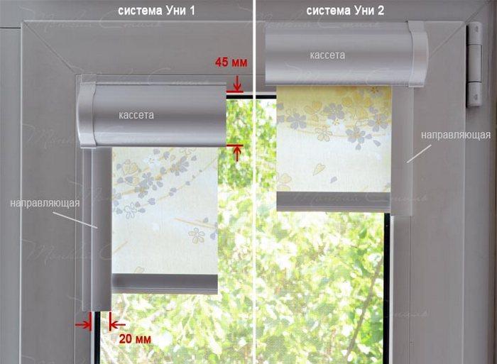 системы рулонных кассетных штор