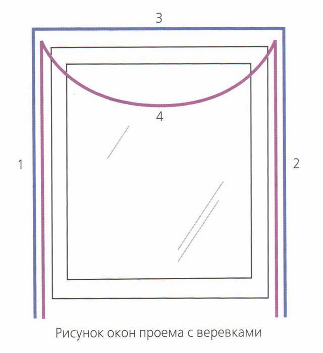 Как измерить длину ткани для равностороннего свага свободной формы