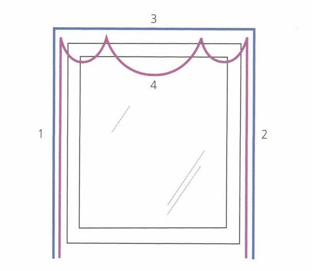 измерения для равностороннего свага с несколькими провисами