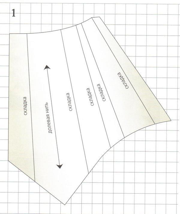выкройка цилиндрического де-жабо для штор
