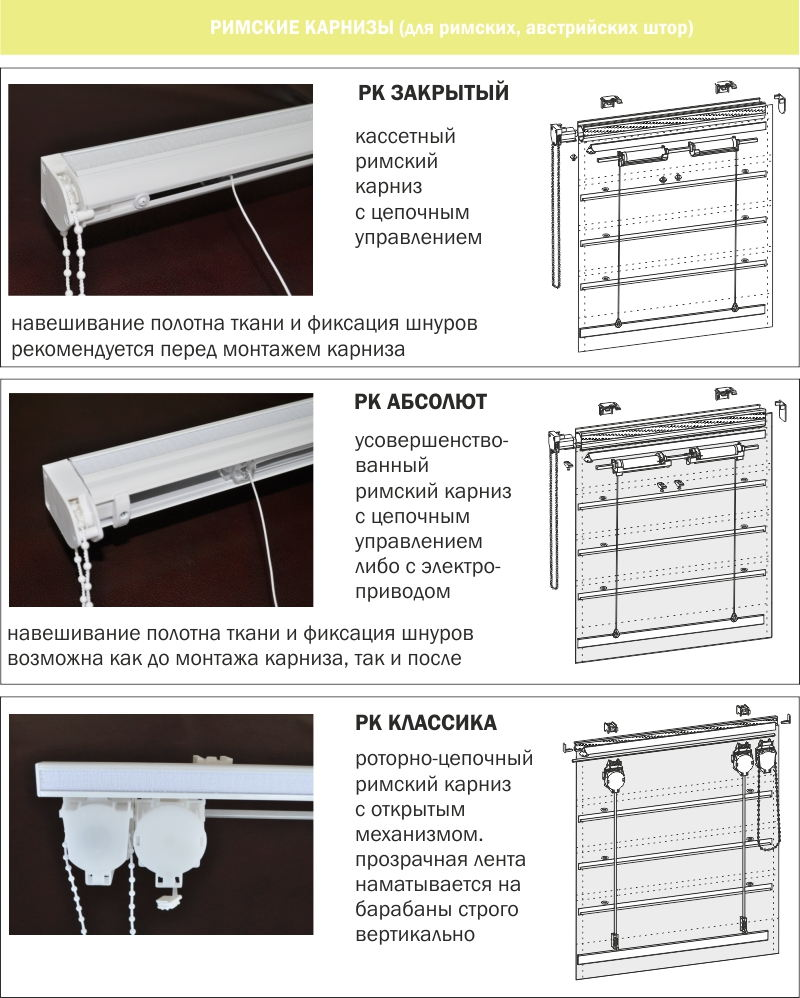виды механизмов для римских штор