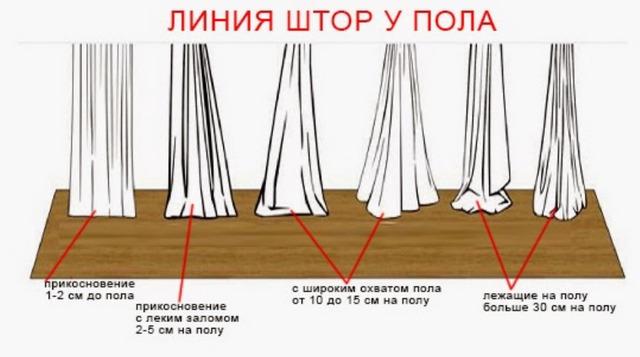 уровень длины штор от пола