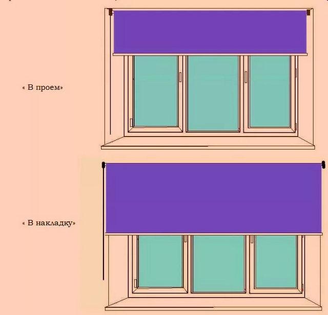 как измерить ширину окна