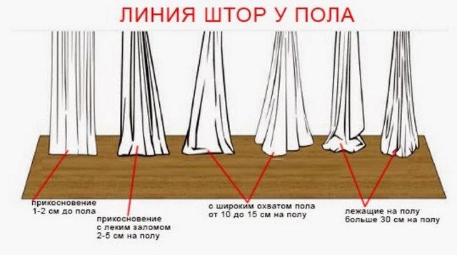 виды длины штор до пола и в пол