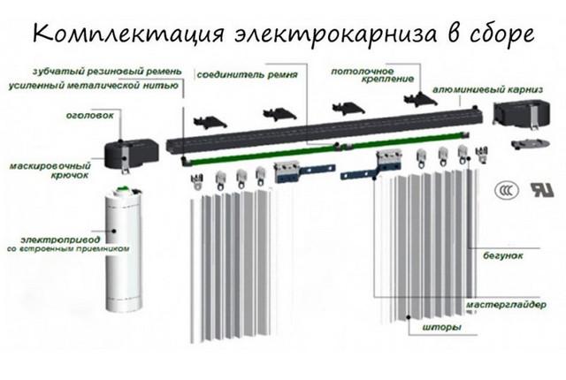 омплектация электрокарниза