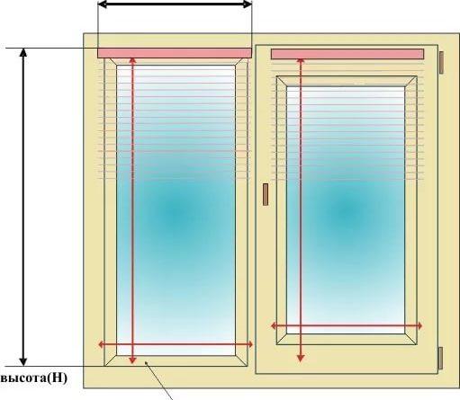 как измерить рулонные шторы