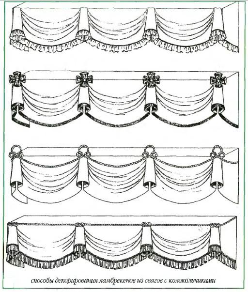 способы декорирования ламбрекенов с колокольчиками