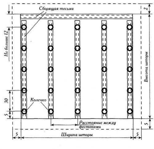 схема пошива французской шторы